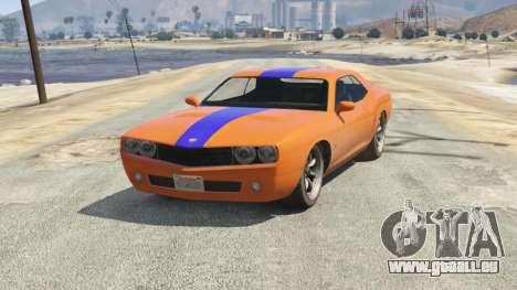 Das Muscle Car In Gta Eine Liste Aller Muskel Autos In Gta