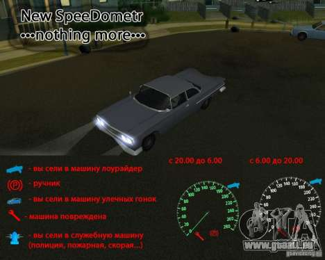 Speedometer nothing more für GTA San Andreas