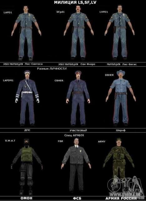 Service de sécurité russe pour GTA San Andreas
