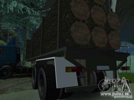 Holz Anhänger für Traktor für GTA San Andreas