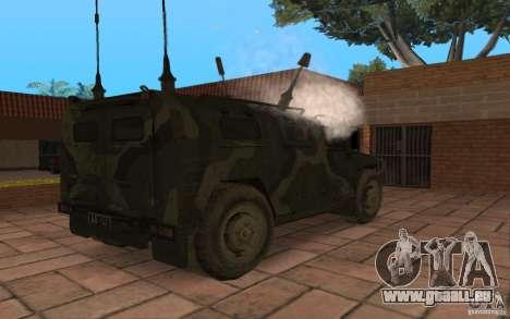 GAZ-2975-Tiger für GTA San Andreas rechten Ansicht