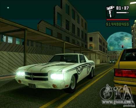 Chevrolet Chevelle SS pour GTA San Andreas laissé vue