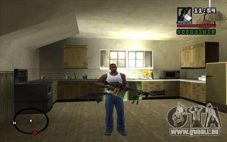 PKP Pecheneg Maschinengewehr für GTA San Andreas