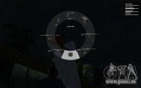 GTA V Weapon Scrolling pour GTA San Andreas deuxième écran