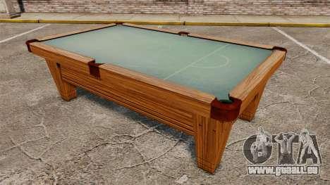 Neue Pool-Tabelle für GTA 4