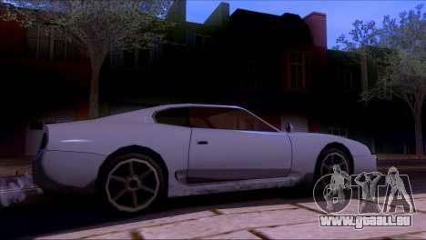 ENBSeries by egor585 V4 pour GTA San Andreas deuxième écran