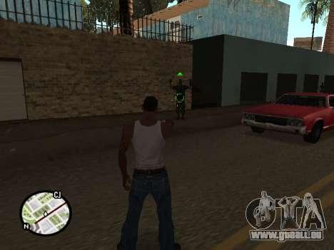 ProAim pour GTA San Andreas deuxième écran