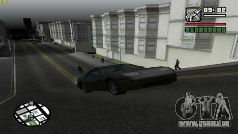 Weather Menu pour GTA San Andreas deuxième écran
