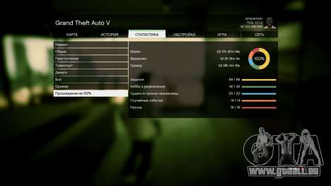 GTA 5 Speichern GTA 5 100% und 1 Milliarde PS3