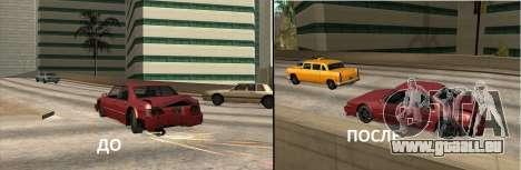 CLEO Fix Wheels pour GTA San Andreas