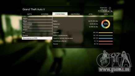 Enregistrer GTA 5 100% et 1 milliard PS3 pour GTA 5