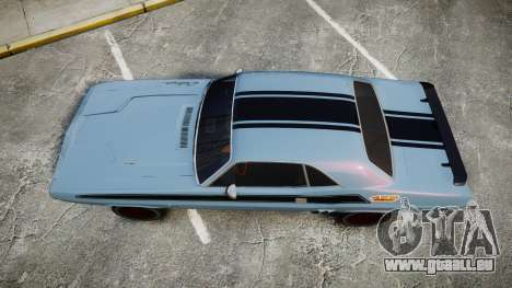 Dodge Challenger 1971 v2.2 PJ2 für GTA 4 rechte Ansicht