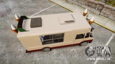 Brute Mr Tasty S für GTA 4 rechte Ansicht