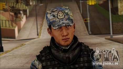 MG from PLA v1 pour GTA San Andreas troisième écran