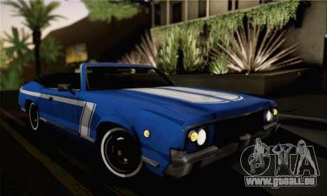 Sabre Convertible v1.0 für GTA San Andreas