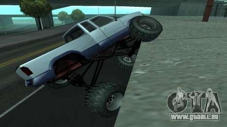 Die neue Physik des Autos v2 für GTA San Andreas