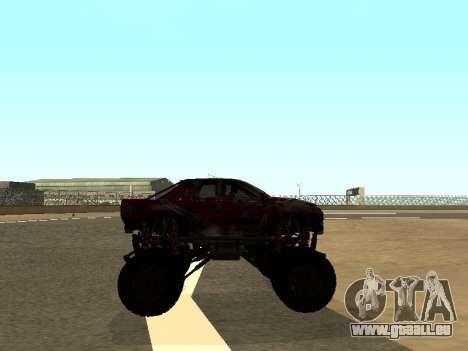 SuperMotoXL Zen MaXXimus CD 17.1 XL-HT pour GTA San Andreas vue arrière
