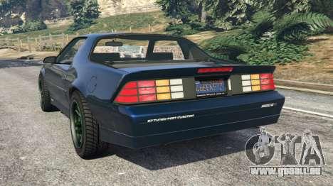 Chevrolet Camaro IROC-Z [Beta 2] für GTA 5