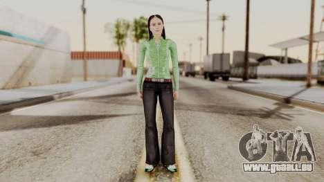 Ofyri CR Style pour GTA San Andreas deuxième écran