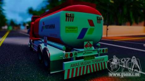 Aero Project Art 0.248 pour GTA San Andreas dixième écran