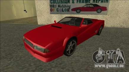 Cheetah Cabrio pour GTA San Andreas