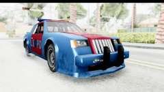 Hotring Police