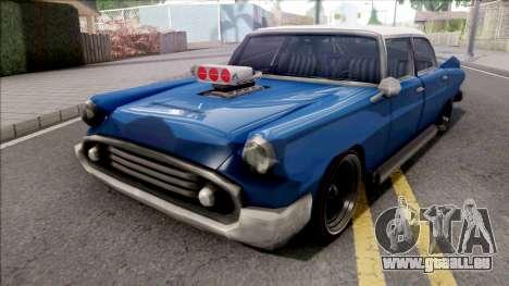 Custom Glendale